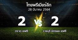 ผลบอล : ตราด เอฟซี vs ราชบุรี มิตรผล เอฟซี (ไทยพรีเมียร์ลีก 2020-2021)
