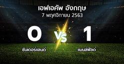 ผลบอล : ซันเดอร์แลนด์ vs แมนส์ฟิลด์ (เอฟเอ คัพ 2020-2021)