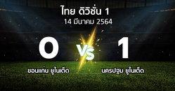 ผลบอล : ขอนแก่น ยูไนเต็ด vs นครปฐม ยูไนเต็ด (ดิวิชั่น 1 2020-2021)