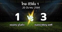 ผลบอล : ขอนแก่น ยูไนเต็ด vs หนองบัวพิชญ เอฟซี (ดิวิชั่น 1 2020-2021)