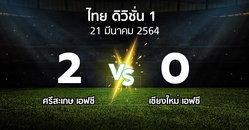 ผลบอล : ศรีสะเกษ เอฟซี vs เชียงใหม่ เอฟซี (ดิวิชั่น 1 2020-2021)