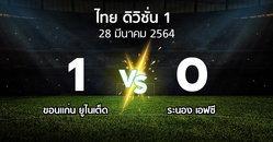 ผลบอล : ขอนแก่น ยูไนเต็ด vs ระนอง เอฟซี (ดิวิชั่น 1 2020-2021)