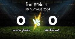 ผลบอล : ขอนแก่น ยูไนเต็ด vs เชียงใหม่ เอฟซี (ดิวิชั่น 1 2020-2021)