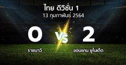 ผลบอล : ราชนาวี vs ขอนแก่น ยูไนเต็ด (ดิวิชั่น 1 2020-2021)
