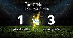 ผลบอล : อุทัยธานี เอฟซี vs ขอนแก่น ยูไนเต็ด (ดิวิชั่น 1 2020-2021)