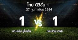 ผลบอล : ขอนแก่น ยูไนเต็ด vs ขอนแก่น เอฟซี (ดิวิชั่น 1 2020-2021)
