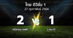 ผลบอล : ศรีสะเกษ เอฟซี vs ราชนาวี (ดิวิชั่น 1 2020-2021)