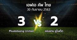 ผลบอล : Pluakdaeng United vs ขอนแก่น ยูไนเต็ด (ไทยเอฟเอคัพ 2020)