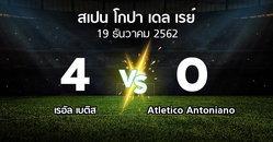ผลบอล : เรอัล เบติส vs Atletico Antoniano (สเปน-โกปาเดลเรย์ 2019-2021)