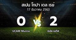 ผลบอล : UCAM Murcia vs เรอัล เบติส (สเปน-โกปาเดลเรย์ 2020-2021)