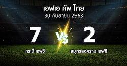 ผลบอล : กระบี่ เอฟซี vs สมุทรสงคราม เอฟซี (ไทยเอฟเอคัพ 2020-2021)