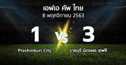ผลบอล : Prachinburi City vs ราชบุรี มิตรผล เอฟซี (ไทยเอฟเอคัพ 2020-2021)