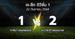 ผลบอล : คาชิม่า แอนท์เลอร์ส vs คาวาซากิ ฟรอนตาเล่ (เจ-ลีก ดิวิชั่น 1 2021)