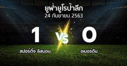 ผลบอล : สปอร์ติ้ง ลิสบอน vs อเบอร์ดีน (ยูฟ่า ยูโรป้าลีก 2020-2021)
