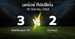 ผลบอล : คริสเตียนซุนด์ BK vs เฮาเกซุนด์ (นอร์เวย์-ทิปเปลีเก้น 2021)