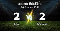 ผลบอล : โมลด์ vs ไวกิ้ง เอฟเค (นอร์เวย์-ทิปเปลีเก้น 2021)