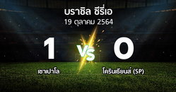 ผลบอล : เซาเปาโล vs โครินเธียนส์ (SP) (บราซิล-ซีรี่เอ 2021)