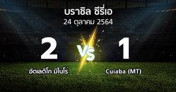 ผลบอล : อัตเลติโก มิไนโร่ vs Cuiaba (MT) (บราซิล-ซีรี่เอ 2021)
