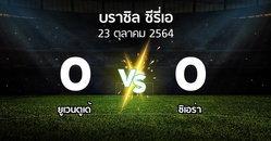 ผลบอล : ยูเวนตูเด้ vs ซิเอร่า (บราซิล-ซีรี่เอ 2021)