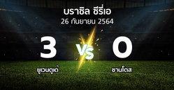ผลบอล : ยูเวนตูเด้ vs ซานโตส (บราซิล-ซีรี่เอ 2021)