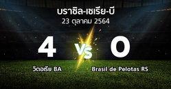 ผลบอล : วิตอเรีย BA vs Brasil de Pelotas RS (บราซิล-เซเรีย-บี 2021)