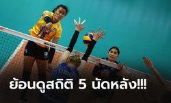ไทย VS รัสเซีย : วอลเลย์บอลหญิง เนชั่นส์ ลีก 2021, เทียบสถิติ, ถ่ายทอดสด