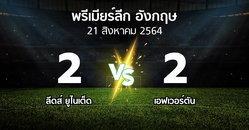 ผลบอล : ลีดส์ ยูไนเต็ด vs เอฟเวอร์ตัน (พรีเมียร์ลีก 2021-2022)