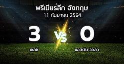 ผลบอล : เชลซี vs แอสตัน วิลล่า (พรีเมียร์ลีก 2021-2022)
