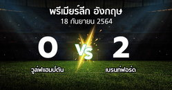 ผลบอล : วูล์ฟแฮมป์ตัน vs เบรนท์ฟอร์ด (พรีเมียร์ลีก 2021-2022)