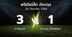 ผลบอล : อาร์เซน่อล vs สเปอร์ส (พรีเมียร์ลีก 2021-2022)