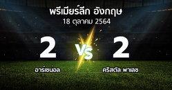ผลบอล : อาร์เซน่อล vs คริสตัล พาเลซ (พรีเมียร์ลีก 2021-2022)