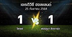 ผลบอล : วิเทสส์ vs ฟอร์ทูน่า ซิตตาร์ด (เอเรดิวิซี่ ฮอลแลนด์ 2021-2022)