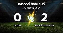 ผลบอล : ฮีเรนวีน vs อาเอฟเซ อายักซ์ (เอเรดิวิซี่ ฮอลแลนด์ 2021-2022)