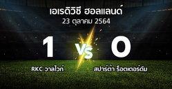 ผลบอล : วาลไวก์ vs สปาร์ตา (เอเรดิวิซี่ ฮอลแลนด์ 2021-2022)