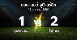 ผลบอล : อูเทร็คท์(Am) vs โรด้า เจซี (ฮอลแลนด์-จูปิแลร์ลีก 2021-2022)