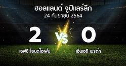 ผลบอล : เอฟซี ไอนด์โฮเฟ่น vs เอ็นเอซี เบรด้า (ฮอลแลนด์-จูปิแลร์ลีก 2021-2022)