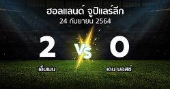 ผลบอล : เอ็มเมน vs เดน บอสช์ (ฮอลแลนด์-จูปิแลร์ลีก 2021-2022)