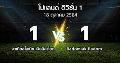 ผลบอล : จาเกียลโลเนีย เบียลีสต็อก vs Radomiak Radom (โปแลนด์-ดิวิชั่น-1 2021-2022)
