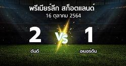 ผลบอล : ดันดี vs อเบอร์ดีน (สก็อตติชพรีเมียร์ลีก 2021-2022)