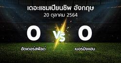 ผลบอล : ฮัดเดอร์สฟิลด์ vs เบอร์มิงแฮม (เดอะ แชมเปียนชิพ 2021-2022)