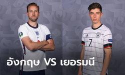 พรีวิวฟุตบอล ยูโร 2020 รอบ 16 ทีม : อังกฤษ พบ เยอรมนี