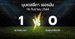 ผลบอล : เอาก์สบวร์ก vs มึนเช่นกลัดบัค (บุนเดสลีกา 2021-2022)