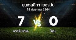 ผลบอล : บาเยิร์น มิวนิค vs โบคุ่ม (บุนเดสลีกา 2021-2022)