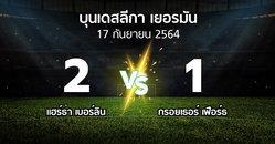 ผลบอล : แฮร์ธ่า เบอร์ลิน vs กรอยเธอร์ เฟือร์ธ (บุนเดสลีกา 2021-2022)