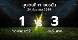 ผลบอล : กรอยเธอร์ เฟือร์ธ vs บาเยิร์น มิวนิค (บุนเดสลีกา 2021-2022)