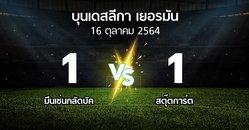 ผลบอล : มึนเช่นกลัดบัค vs สตุ๊ตการ์ต (บุนเดสลีกา 2021-2022)