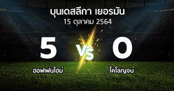 ผลบอล : ฮอฟเฟ่นไฮม์ vs โคโลญจน์ (บุนเดสลีกา 2021-2022)