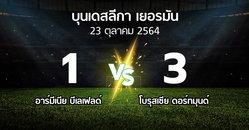 ผลบอล : อาร์มีเนีย บีเลเฟลด์ vs ดอร์ทมุนด์ (บุนเดสลีกา 2021-2022)
