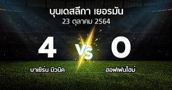 ผลบอล : บาเยิร์น มิวนิค vs ฮอฟเฟ่นไฮม์ (บุนเดสลีกา 2021-2022)