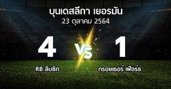 ผลบอล : RB ลีบซิก vs กรอยเธอร์ เฟือร์ธ (บุนเดสลีกา 2021-2022)